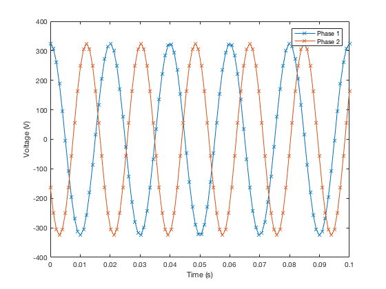 MATLAB figure, native PNG